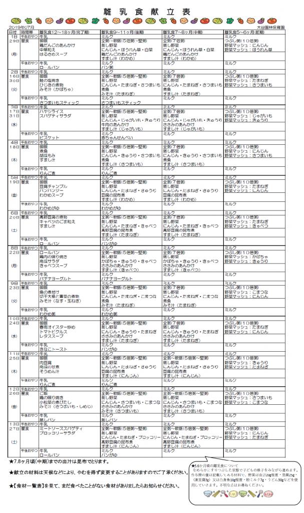 rinyuusyoku7